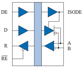 Isolated Transceivers
